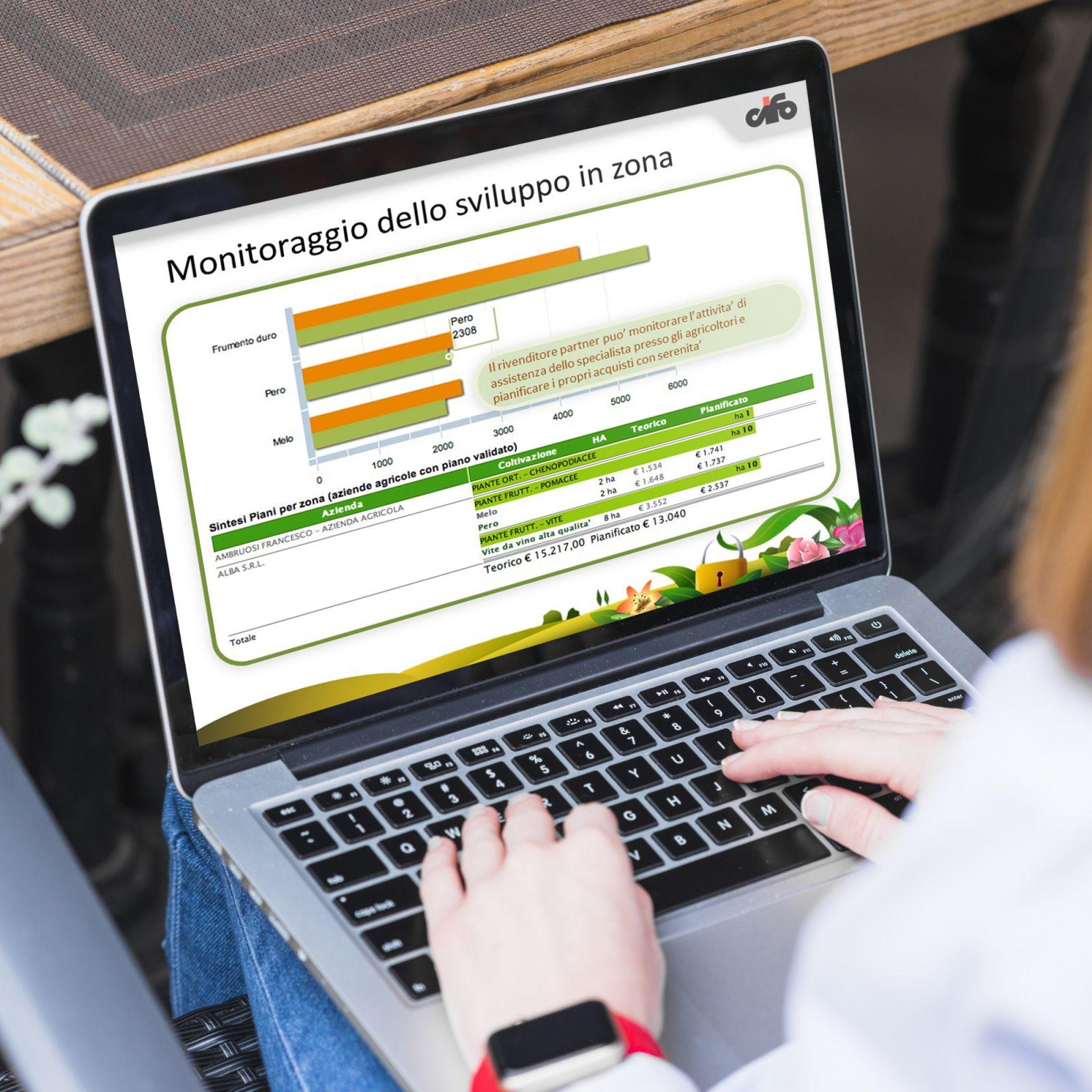 Gestionale per monitorare le attività sul cliente